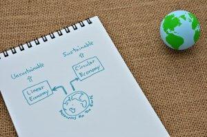Linear Economy vs circular